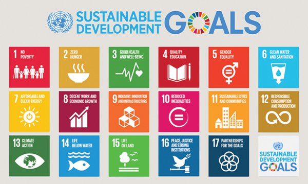 Pictograph setting out the UN's 17 sustainable development goals