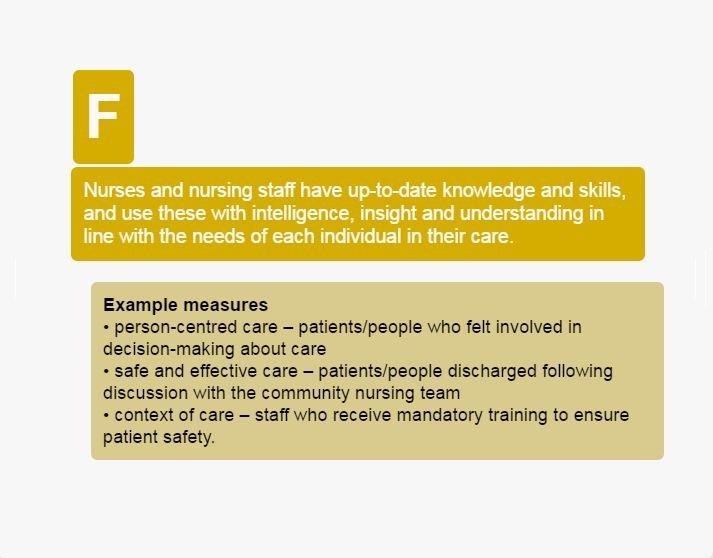RCN Principles of Nursing Practice | RCN