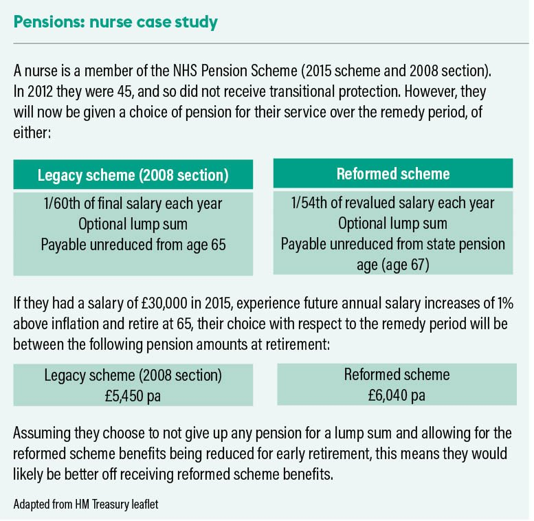 Infographic of case study of a nurse's pension options and related financial outcomes under each scheme