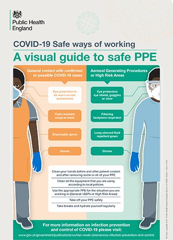 PHE guidance on PPE. The government sets out different levels of PPE depending on where nurses are working