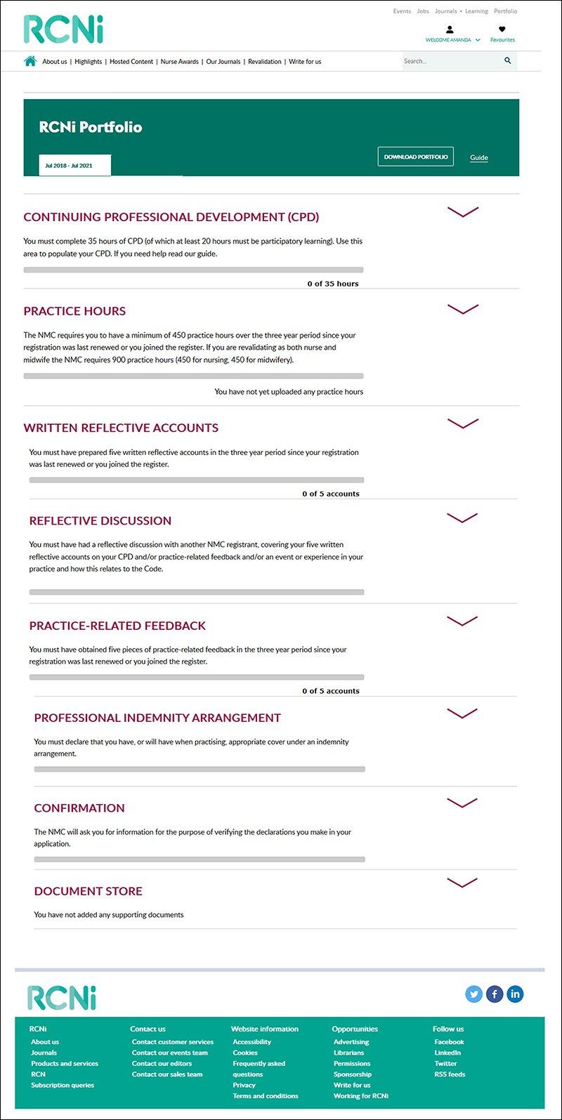 Your guide to the RCNi Portfolio | RCNi