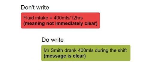 Written communication   RCN