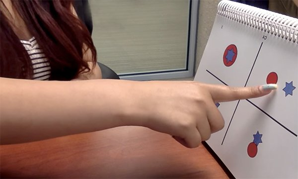 TROG, a test of language skills, aids communication with people who have a mild learning disability, helping to keep them engaged. Picture shows a TROG test in which a woman points at symbols on a board in response to questions.